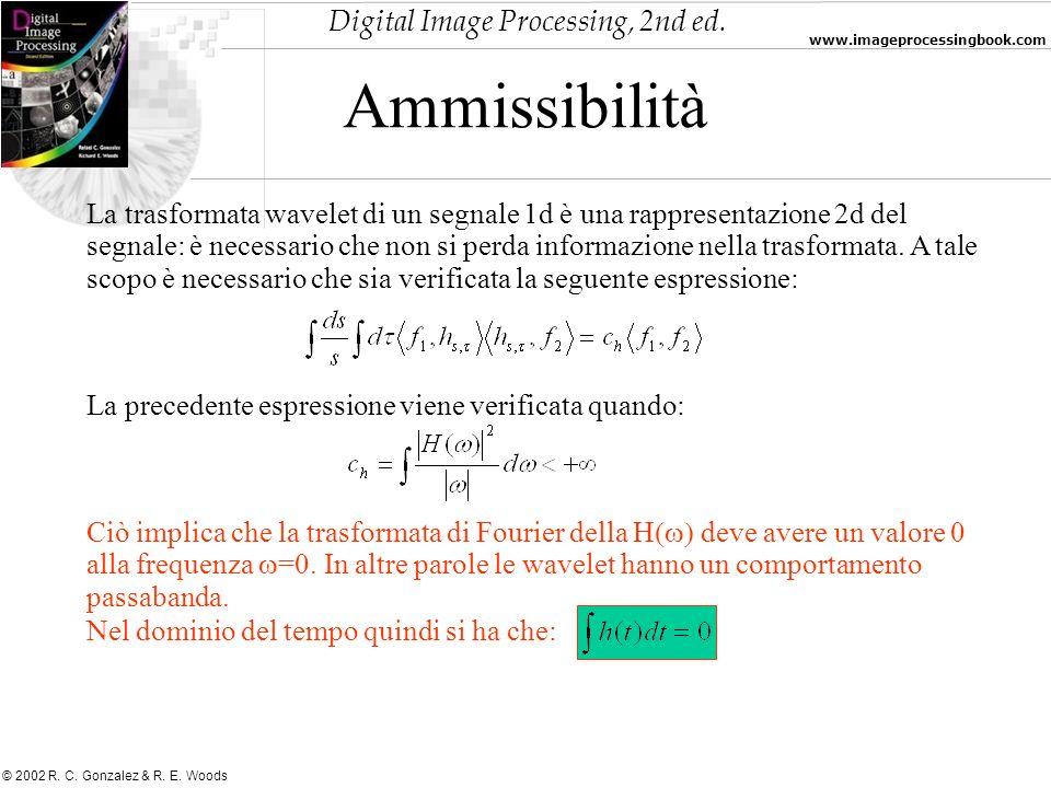 Digital Image Processing, 2nd ed. www.imageprocessingbook.com © 2002 R. C. Gonzalez & R. E. Woods Ammissibilità La trasformata wavelet di un segnale 1