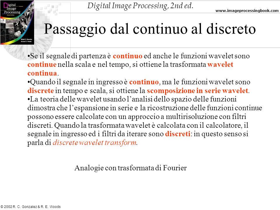 Digital Image Processing, 2nd ed. www.imageprocessingbook.com © 2002 R. C. Gonzalez & R. E. Woods Passaggio dal continuo al discreto Se il segnale di