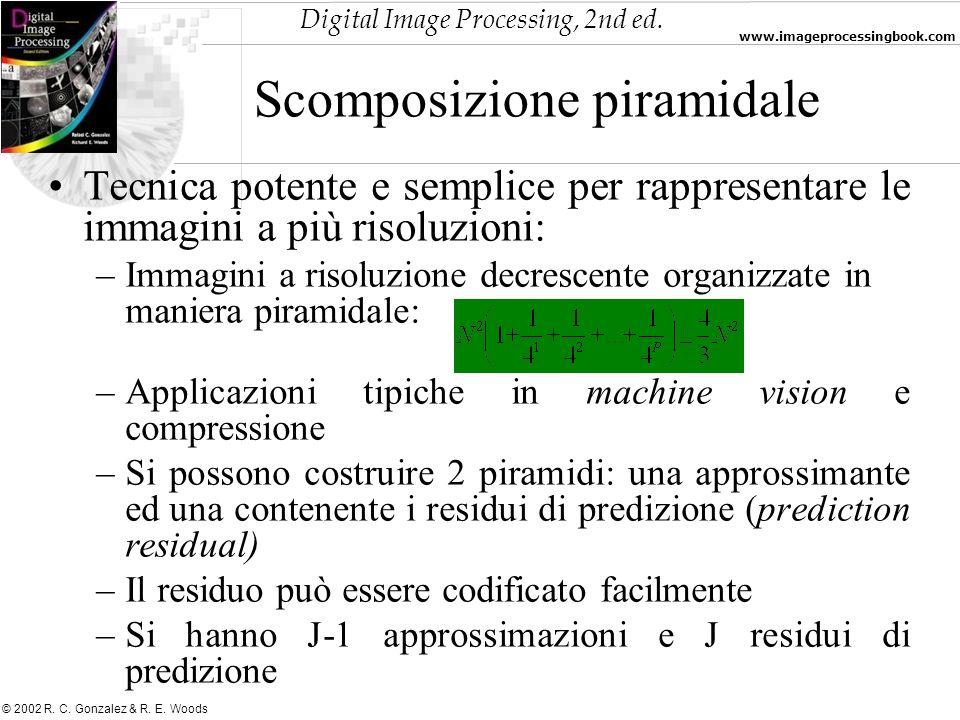 Digital Image Processing, 2nd ed. www.imageprocessingbook.com © 2002 R. C. Gonzalez & R. E. Woods Tecnica potente e semplice per rappresentare le imma