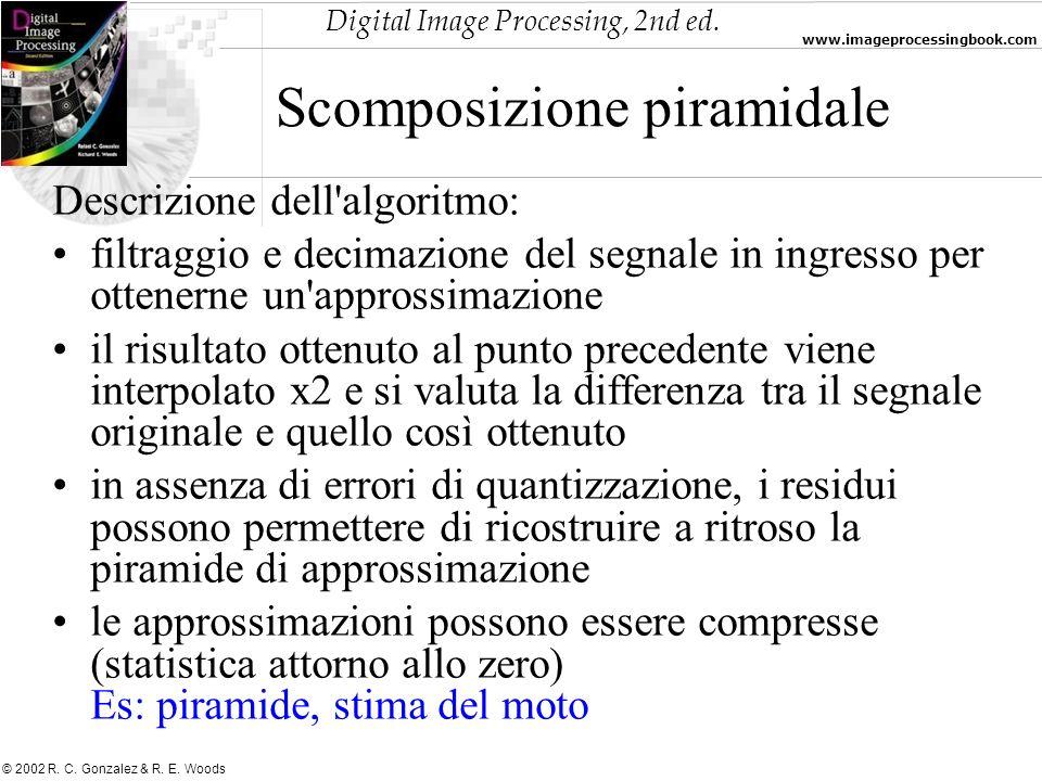 Digital Image Processing, 2nd ed. www.imageprocessingbook.com © 2002 R. C. Gonzalez & R. E. Woods Scomposizione piramidale Descrizione dell'algoritmo: