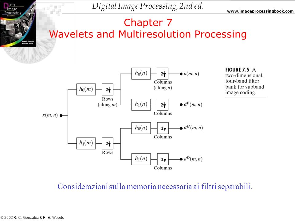 Digital Image Processing, 2nd ed. www.imageprocessingbook.com © 2002 R. C. Gonzalez & R. E. Woods Chapter 7 Wavelets and Multiresolution Processing Co