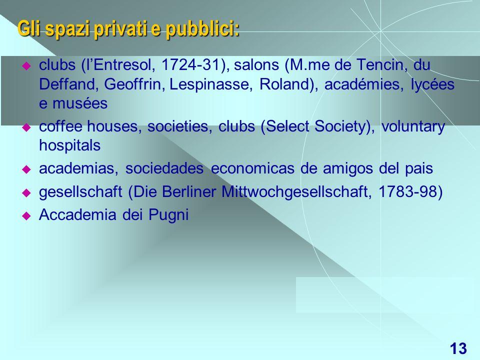 13 Gli spazi privati e pubblici: clubs (lEntresol, 1724-31), salons (M.me de Tencin, du Deffand, Geoffrin, Lespinasse, Roland), académies, lycées e mu