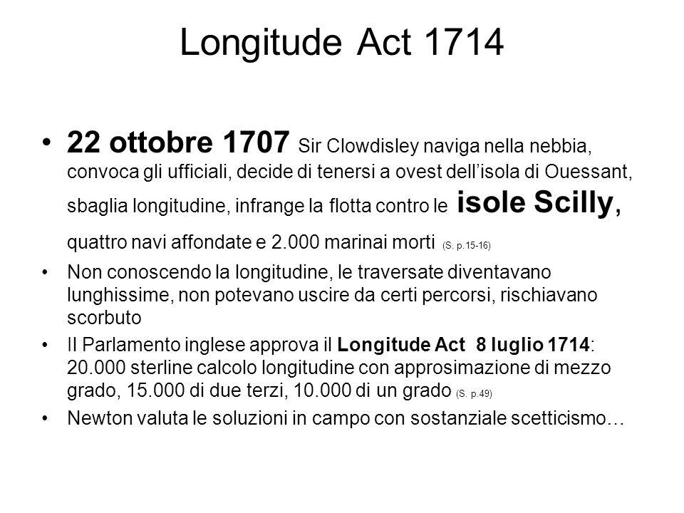 Longitude Act 1714 22 ottobre 1707 Sir Clowdisley naviga nella nebbia, convoca gli ufficiali, decide di tenersi a ovest dellisola di Ouessant, sbaglia longitudine, infrange la flotta contro le isole Scilly, quattro navi affondate e 2.000 marinai morti (S.