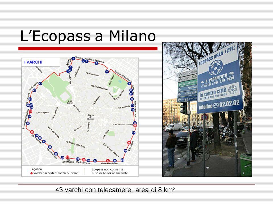 LEcopass a Milano 43 varchi con telecamere, area di 8 km 2