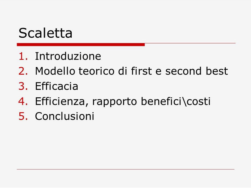 Scaletta 1.Introduzione 2.Modello teorico di first e second best 3.Efficacia 4.Efficienza, rapporto benefici\costi 5.Conclusioni