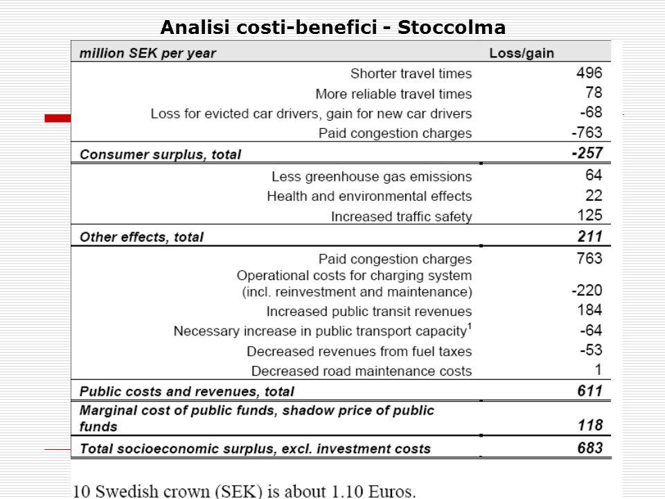 Analisi costi-benefici - Stoccolma