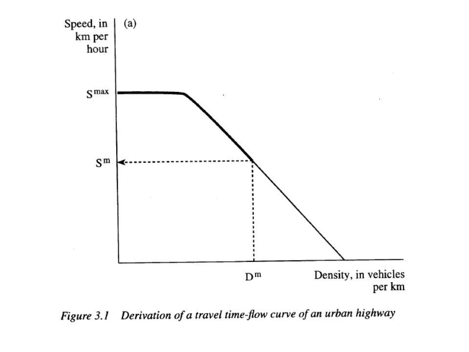 Conclusioni teoriche Guadagnano solo gli automobilisti che hanno un valore del tempo elevato (regressività?) Come ottenere laccettabilità politica.