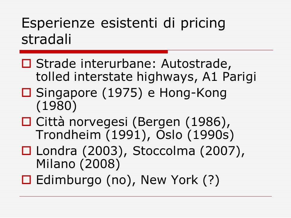 Esperienze esistenti di pricing stradali Strade interurbane: Autostrade, tolled interstate highways, A1 Parigi Singapore (1975) e Hong-Kong (1980) Città norvegesi (Bergen (1986), Trondheim (1991), Oslo (1990s) Londra (2003), Stoccolma (2007), Milano (2008) Edimburgo (no), New York ( )
