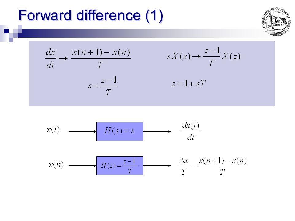 Backward difference (2) Considerazioni: Mantiene la stabilita La risposta in frequenza risulta alterata tanto piu quanto maggiore e T tanto piu verso