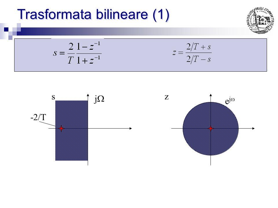 Generalized difference (4) Considerazioni (personali) è una trasformata strana solo una parte dellasse jΩ viene mappato sul cerchio unitario la legge