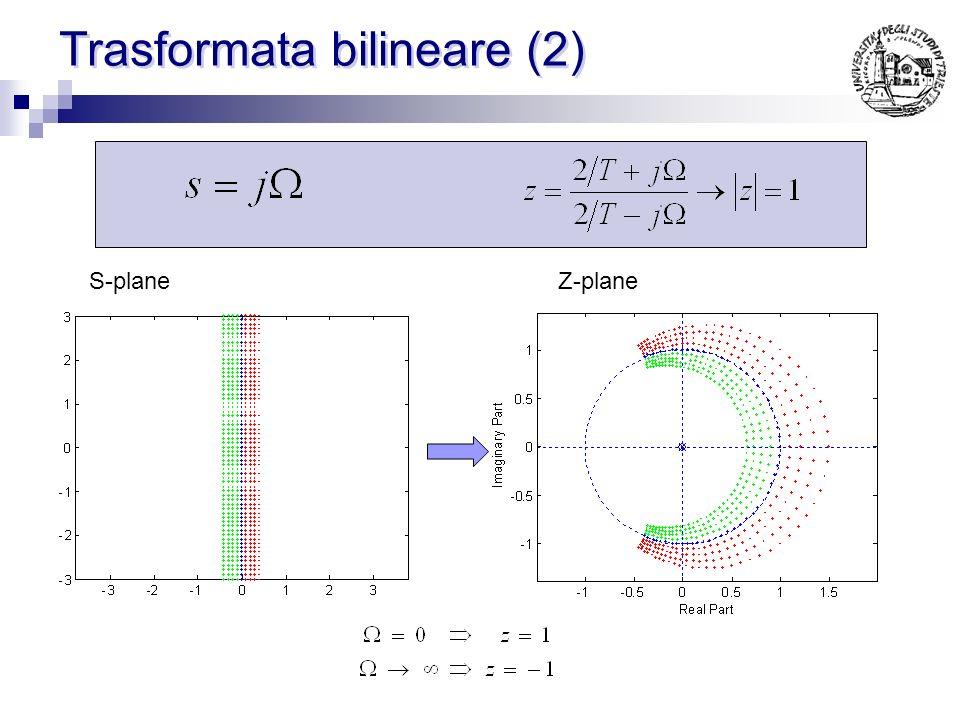 Trasformata bilineare (1) e j zs j -2/T