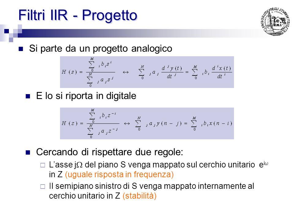 Filtri IIR - Progetto Ottimizzazione procedimenti iterativi per definire i coefficienti che minimizzano un certo errore Scelta diretta di poli e zeri