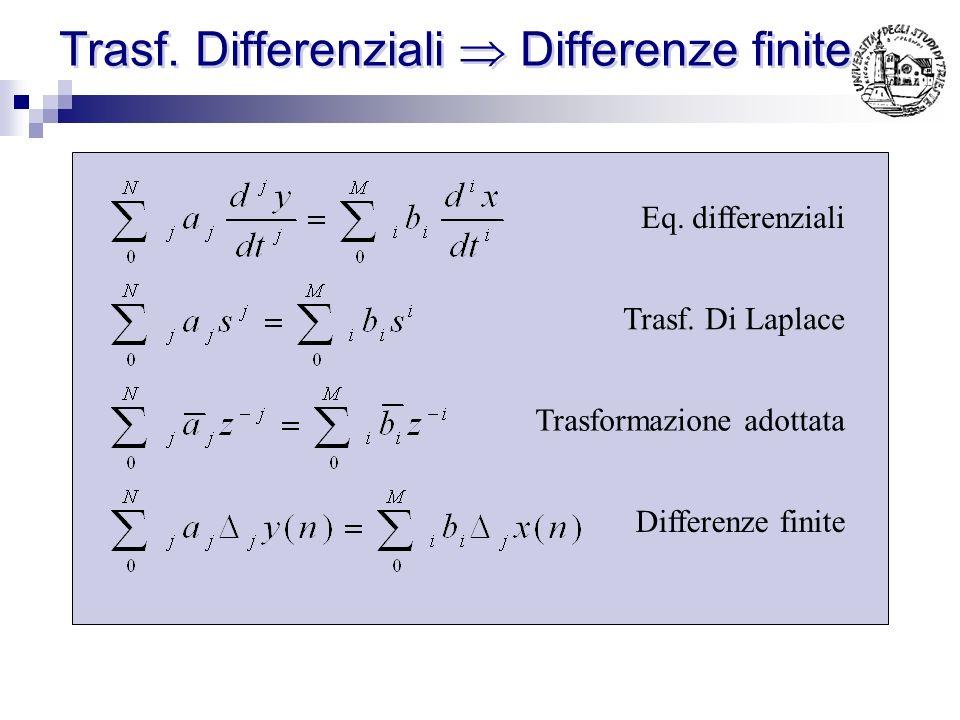 Trasf. Differenziali Differenze finite Forward difference Backward difference Generalized differences