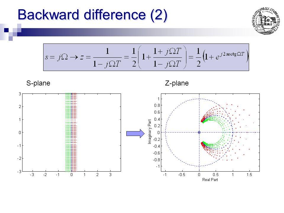 Backward difference (1)