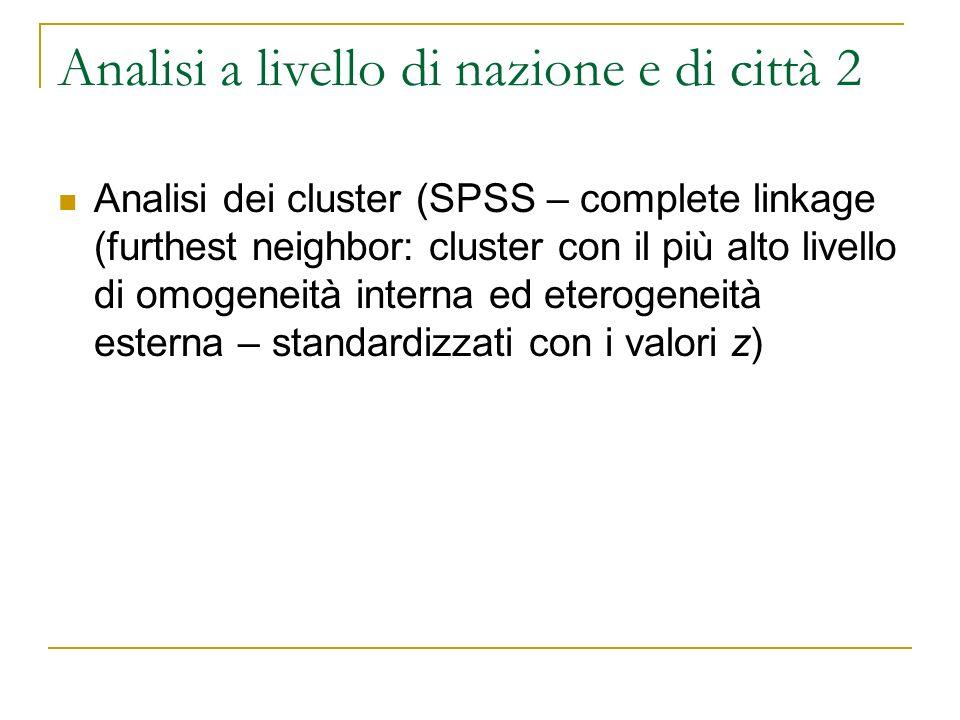 Analisi a livello di nazione e di città 2 Analisi dei cluster (SPSS – complete linkage (furthest neighbor: cluster con il più alto livello di omogenei
