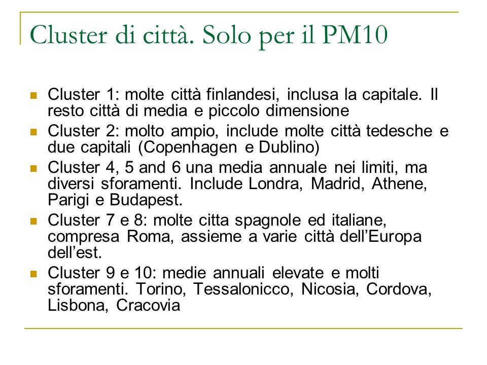 Cluster di città. Solo per il PM10 Cluster 1: molte città finlandesi, inclusa la capitale. Il resto città di media e piccolo dimensione Cluster 2: mol