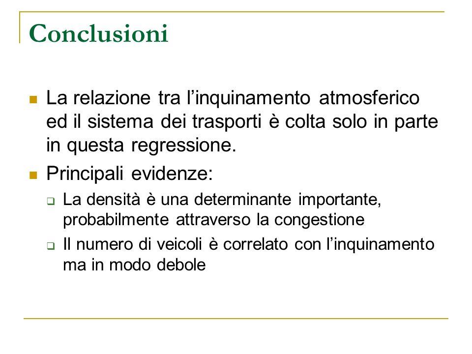 Conclusioni La relazione tra linquinamento atmosferico ed il sistema dei trasporti è colta solo in parte in questa regressione. Principali evidenze: L