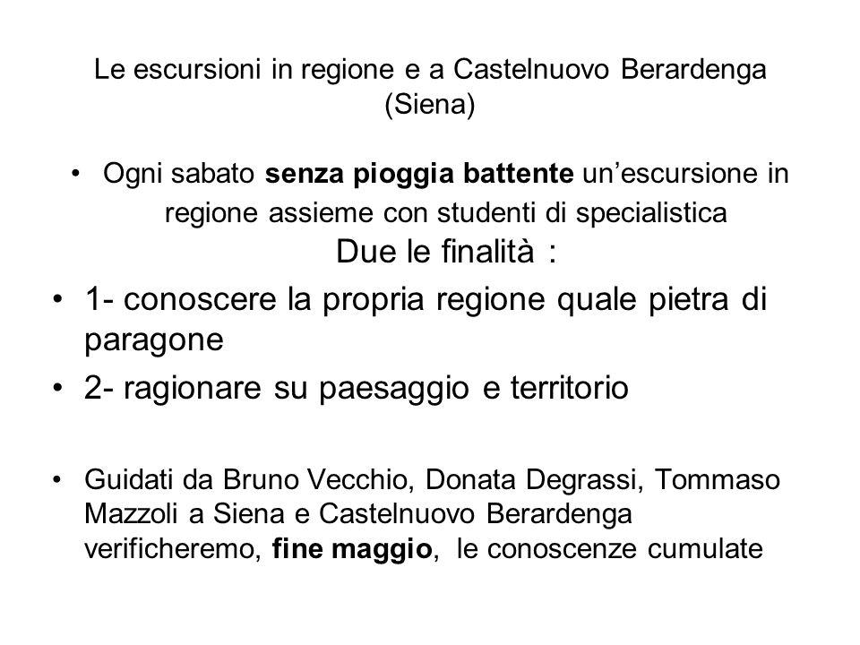 Le escursioni in regione e a Castelnuovo Berardenga (Siena) Ogni sabato senza pioggia battente unescursione in regione assieme con studenti di special