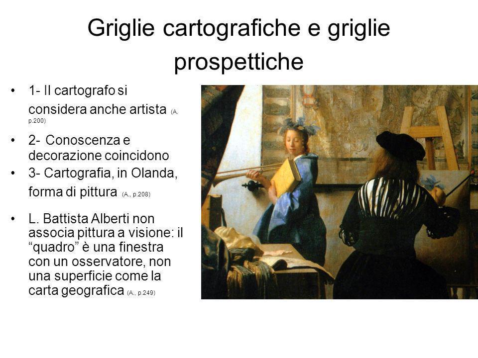 Griglie cartografiche e griglie prospettiche 1- Il cartografo si considera anche artista (A. p.200) 2- Conoscenza e decorazione coincidono 3- Cartogra