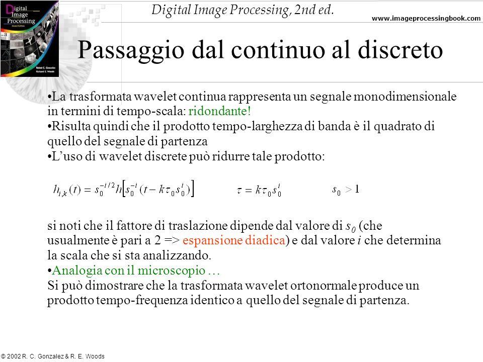 Digital Image Processing, 2nd ed. www.imageprocessingbook.com © 2002 R. C. Gonzalez & R. E. Woods Passaggio dal continuo al discreto La trasformata wa
