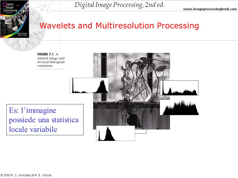 Digital Image Processing, 2nd ed. www.imageprocessingbook.com © 2002 R. C. Gonzalez & R. E. Woods Wavelets and Multiresolution Processing Es: limmagin