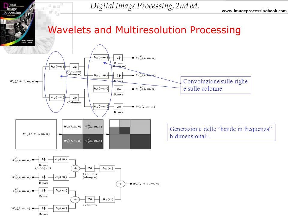 Digital Image Processing, 2nd ed. www.imageprocessingbook.com © 2002 R. C. Gonzalez & R. E. Woods Wavelets and Multiresolution Processing Convoluzione