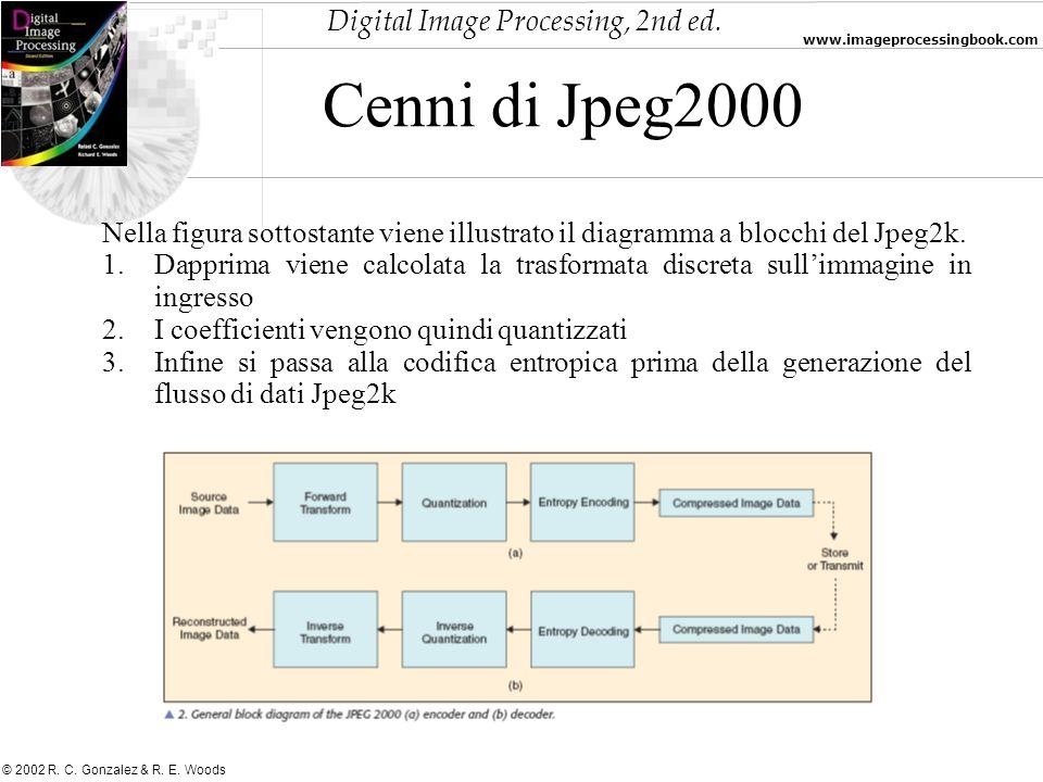 Digital Image Processing, 2nd ed. www.imageprocessingbook.com © 2002 R. C. Gonzalez & R. E. Woods Cenni di Jpeg2000 Nella figura sottostante viene ill