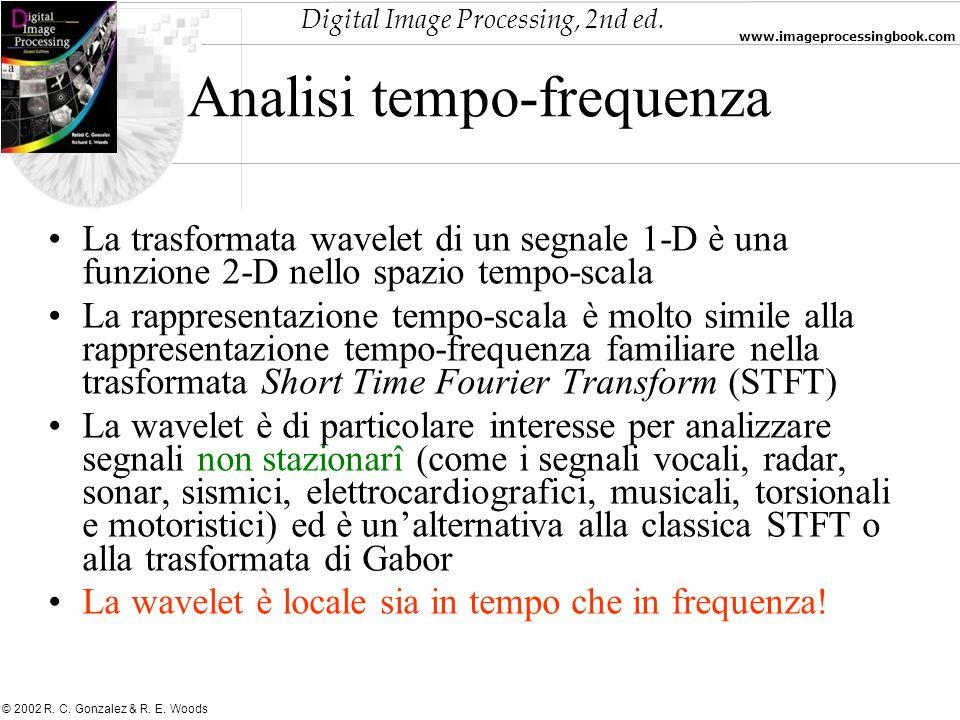 Digital Image Processing, 2nd ed. www.imageprocessingbook.com © 2002 R. C. Gonzalez & R. E. Woods Analisi tempo-frequenza La trasformata wavelet di un