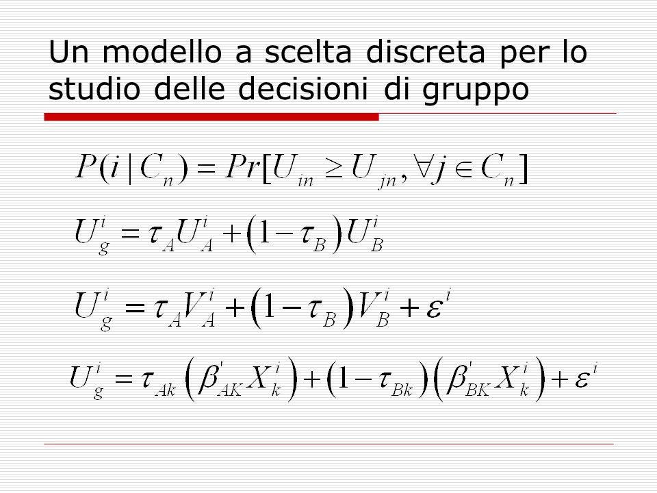 Un modello a scelta discreta per lo studio delle decisioni di gruppo