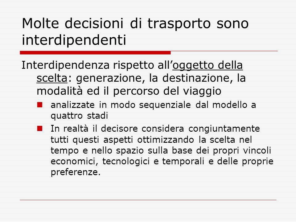 Molte decisioni di trasporto sono interdipendenti Interdipendenza rispetto alloggetto della scelta: generazione, la destinazione, la modalità ed il pe