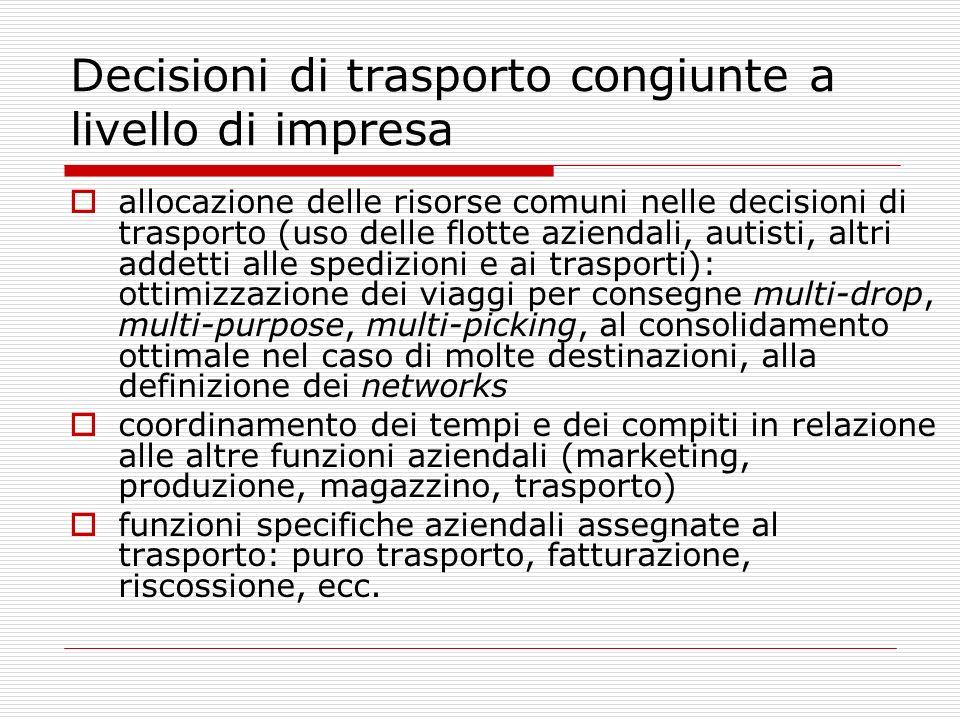Decisioni di trasporto congiunte a livello di impresa allocazione delle risorse comuni nelle decisioni di trasporto (uso delle flotte aziendali, autis