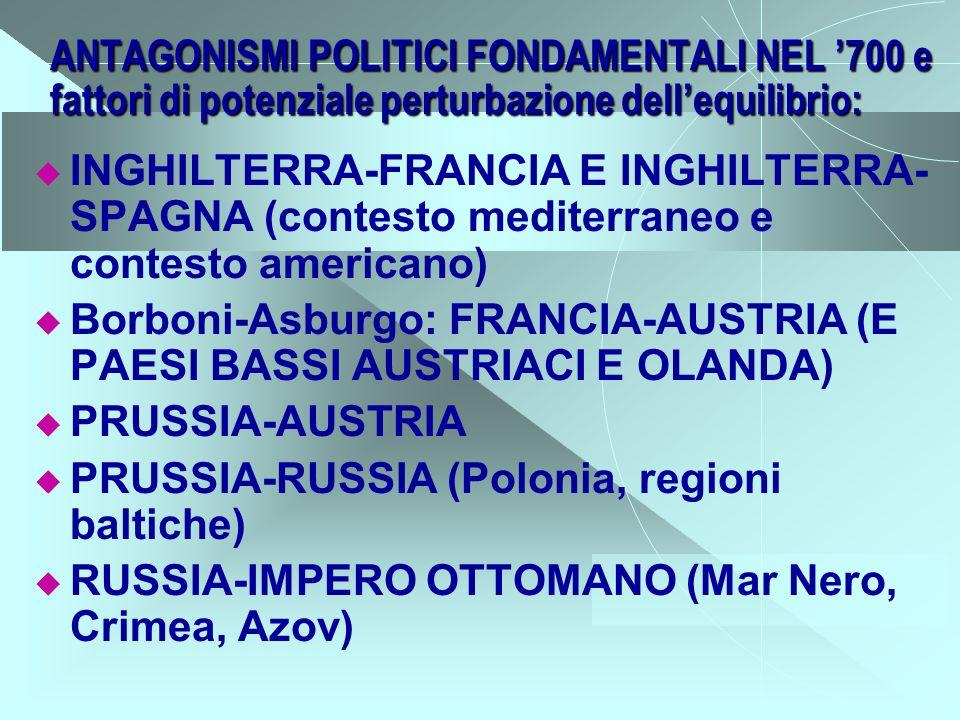 ANTAGONISMI POLITICI FONDAMENTALI NEL 700 e fattori di potenziale perturbazione dellequilibrio: INGHILTERRA-FRANCIA E INGHILTERRA- SPAGNA (contesto me