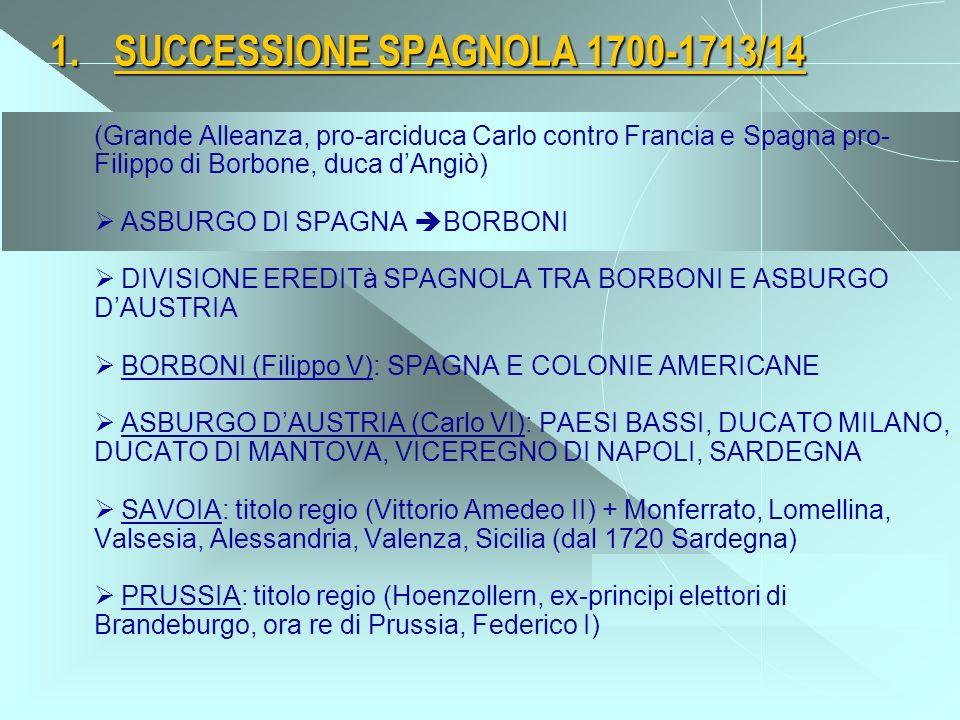 1.SUCCESSIONE SPAGNOLA 1700-1713/14 (Grande Alleanza, pro-arciduca Carlo contro Francia e Spagna pro- Filippo di Borbone, duca dAngiò) ASBURGO DI SPAG