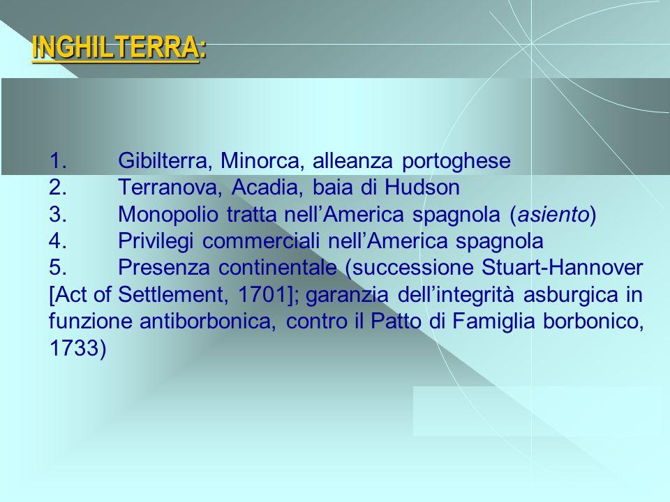 INGHILTERRA: INGHILTERRA: 1. Gibilterra, Minorca, alleanza portoghese 2. Terranova, Acadia, baia di Hudson 3. Monopolio tratta nellAmerica spagnola (a