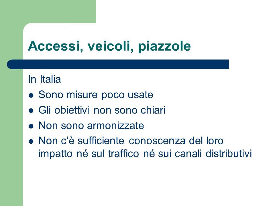 Accessi, veicoli, piazzole In Italia Sono misure poco usate Gli obiettivi non sono chiari Non sono armonizzate Non cè sufficiente conoscenza del loro