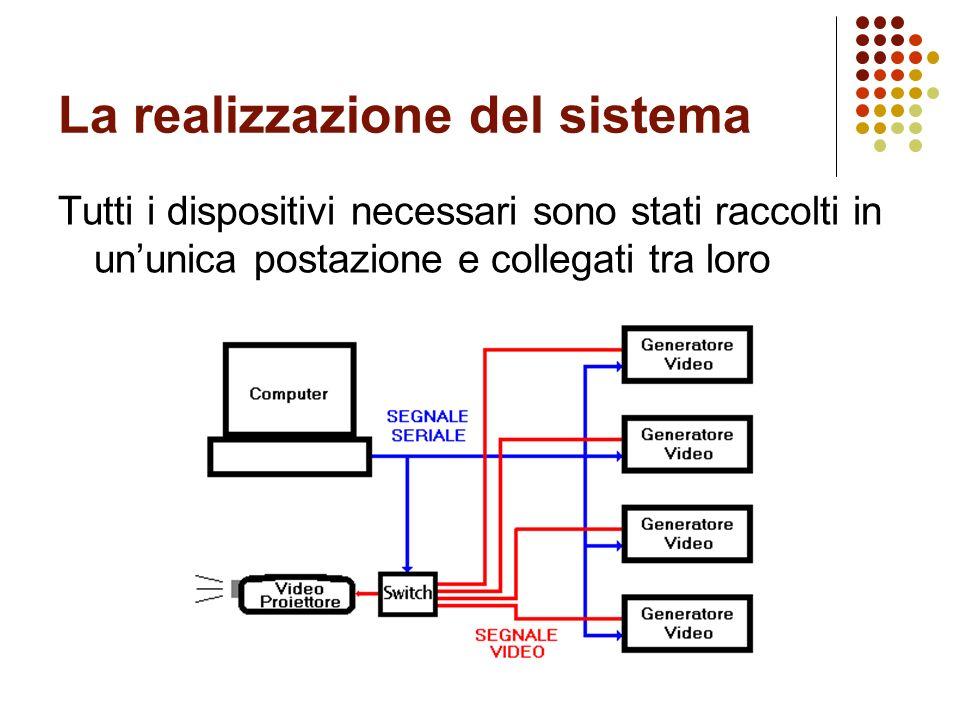 La realizzazione del sistema Tutti i dispositivi necessari sono stati raccolti in ununica postazione e collegati tra loro