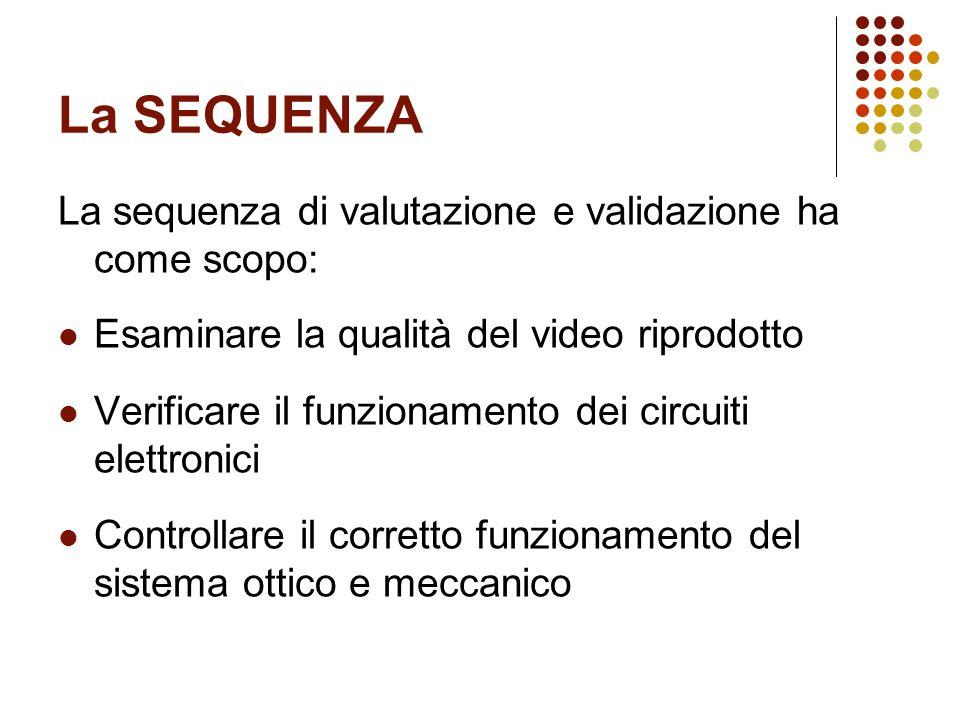 La SEQUENZA La sequenza di valutazione e validazione ha come scopo: Esaminare la qualità del video riprodotto Verificare il funzionamento dei circuiti