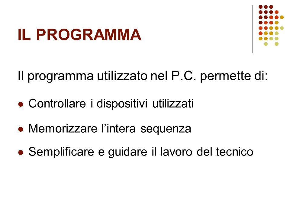 IL PROGRAMMA Il programma utilizzato nel P.C. permette di: Controllare i dispositivi utilizzati Memorizzare lintera sequenza Semplificare e guidare il