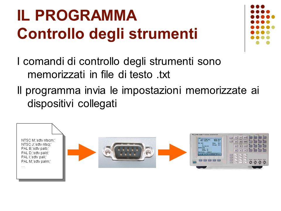 IL PROGRAMMA Controllo degli strumenti I comandi di controllo degli strumenti sono memorizzati in file di testo.txt Il programma invia le impostazioni