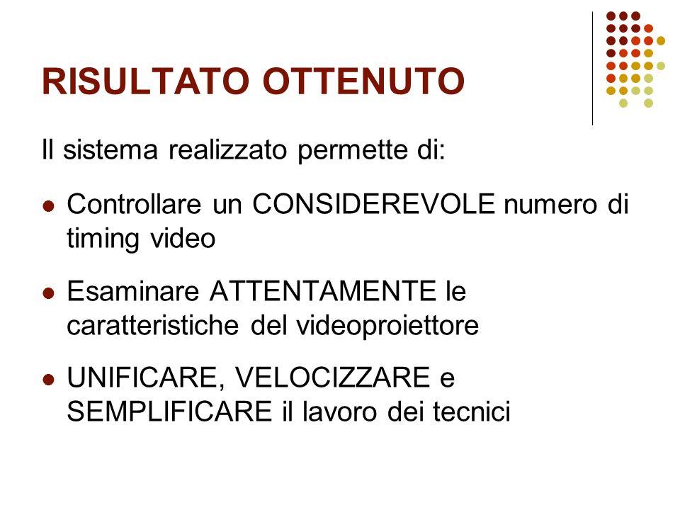 RISULTATO OTTENUTO Il sistema realizzato permette di: Controllare un CONSIDEREVOLE numero di timing video Esaminare ATTENTAMENTE le caratteristiche de
