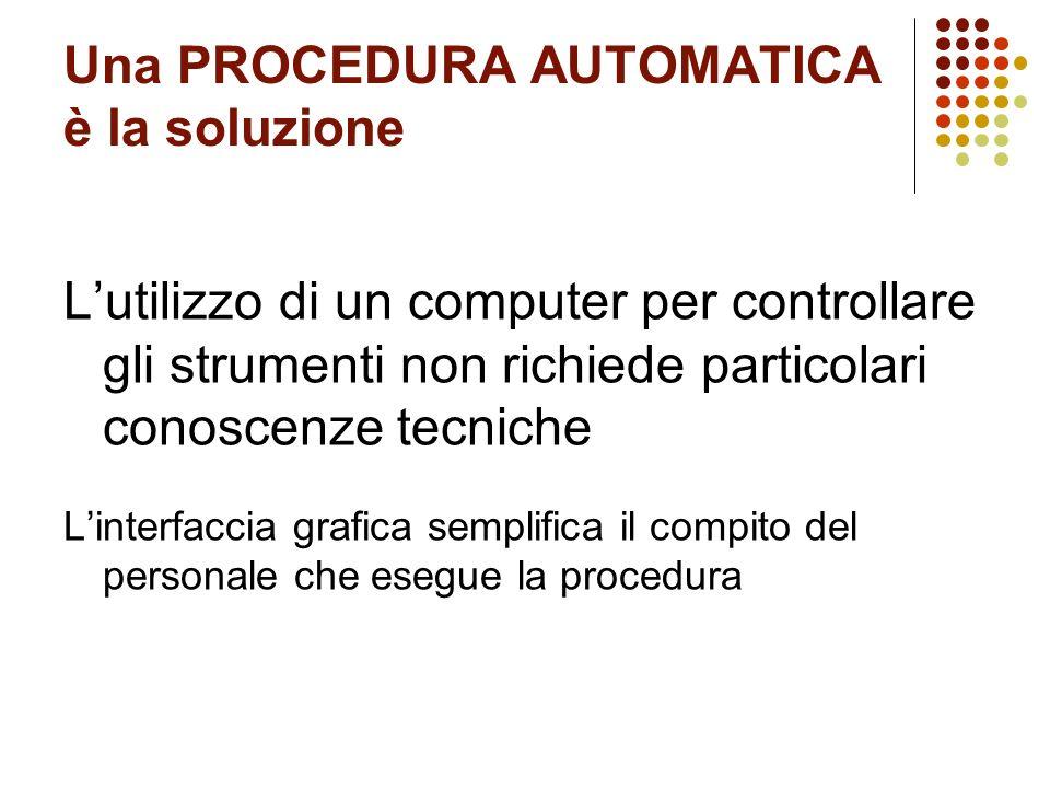 Una PROCEDURA AUTOMATICA è la soluzione Lutilizzo di un computer per controllare gli strumenti non richiede particolari conoscenze tecniche Linterfacc