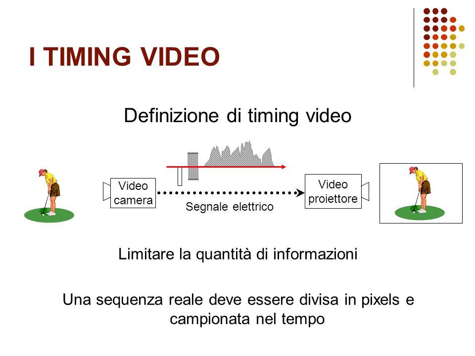 I TIMING VIDEO Video camera Definizione di timing video Video proiettore Limitare la quantità di informazioni Una sequenza reale deve essere divisa in