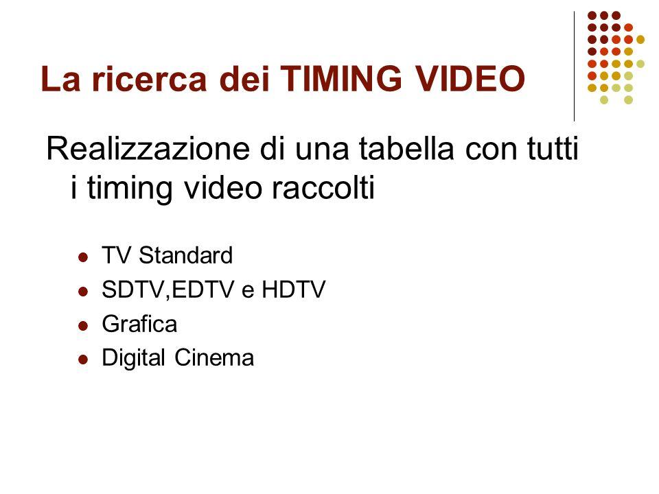 La ricerca dei TIMING VIDEO TV Standard SDTV,EDTV e HDTV Grafica Digital Cinema Realizzazione di una tabella con tutti i timing video raccolti