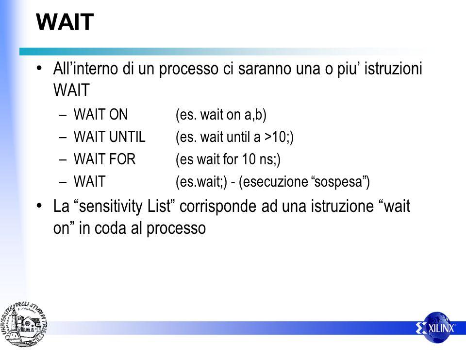 WAIT Allinterno di un processo ci saranno una o piu istruzioni WAIT – WAIT ON(es.