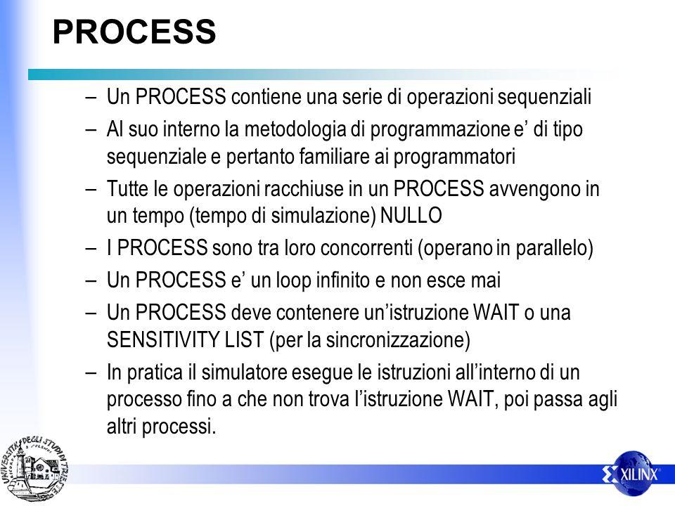 PROCESS – Un PROCESS contiene una serie di operazioni sequenziali – Al suo interno la metodologia di programmazione e di tipo sequenziale e pertanto familiare ai programmatori – Tutte le operazioni racchiuse in un PROCESS avvengono in un tempo (tempo di simulazione) NULLO – I PROCESS sono tra loro concorrenti (operano in parallelo) – Un PROCESS e un loop infinito e non esce mai – Un PROCESS deve contenere unistruzione WAIT o una SENSITIVITY LIST (per la sincronizzazione) – In pratica il simulatore esegue le istruzioni allinterno di un processo fino a che non trova listruzione WAIT, poi passa agli altri processi.