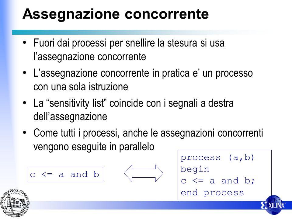 Assegnazione concorrente Fuori dai processi per snellire la stesura si usa lassegnazione concorrente Lassegnazione concorrente in pratica e un processo con una sola istruzione La sensitivity list coincide con i segnali a destra dellassegnazione Come tutti i processi, anche le assegnazioni concorrenti vengono eseguite in parallelo process (a,b) begin c <= a and b; end process c <= a and b