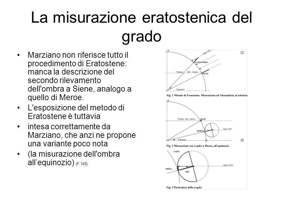 La misurazione eratostenica del grado Marziano non riferisce tutto il procedimento di Eratostene: manca la descrizione del secondo rilevamento dell'om