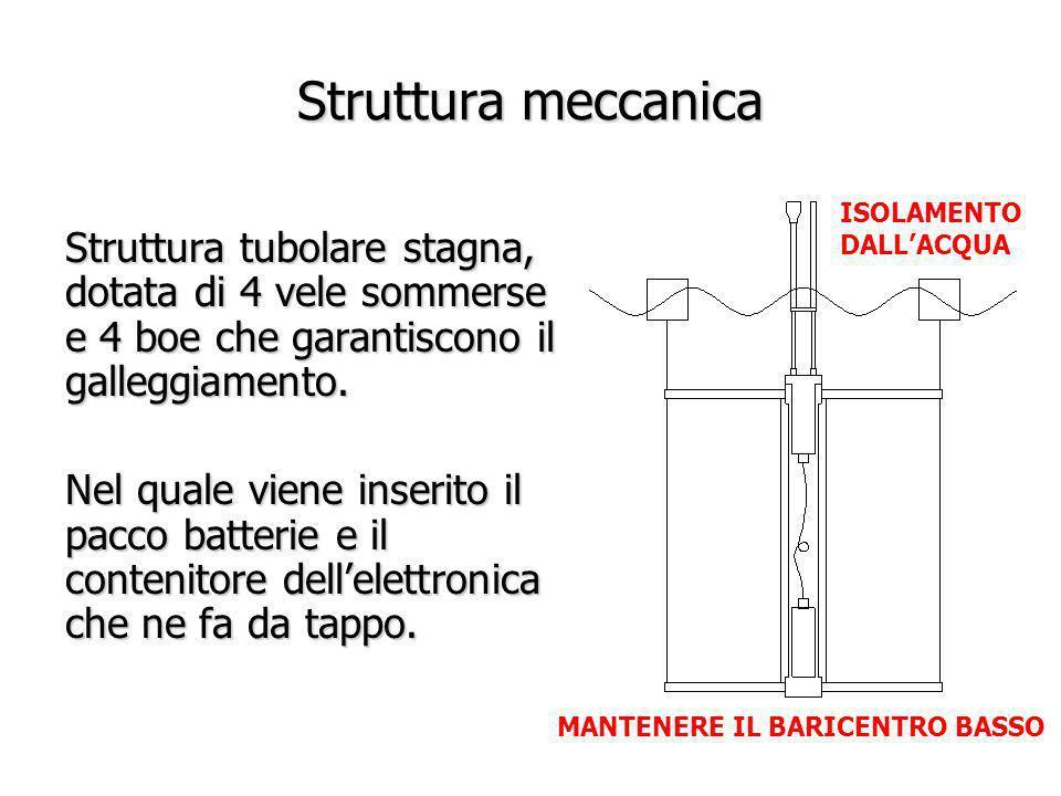 Struttura meccanica Struttura tubolare stagna, dotata di 4 vele sommerse e 4 boe che garantiscono il galleggiamento. Nel quale viene inserito il pacco