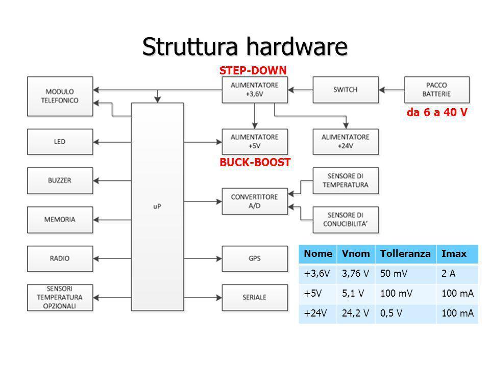 Realizzazione hardware La scheda elettronica è stata sviluppata su due stampati.