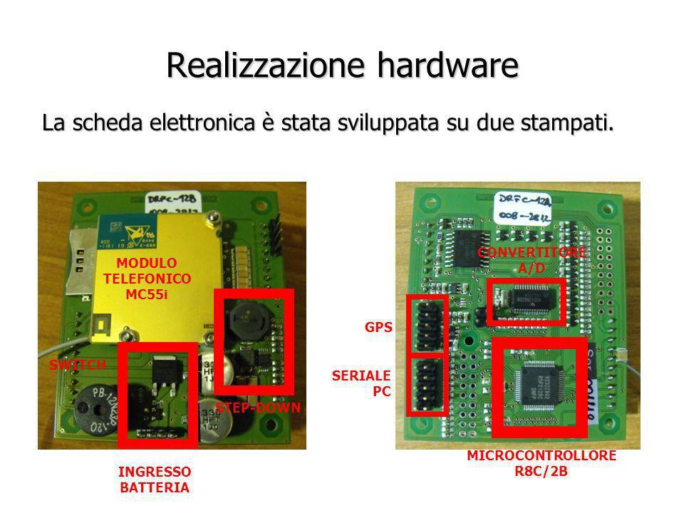 Realizzazione hardware La scheda elettronica è stata sviluppata su due stampati. INGRESSO BATTERIA SWITCH STEP-DOWN MODULO TELEFONICO MC55i CONVERTITO